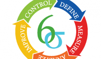 How Six Sigma Can Benefit Your Company